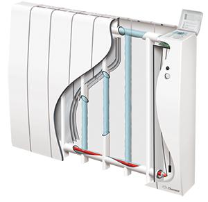 qu 39 est ce qu 39 un radiateur inertie thermor assistance. Black Bedroom Furniture Sets. Home Design Ideas