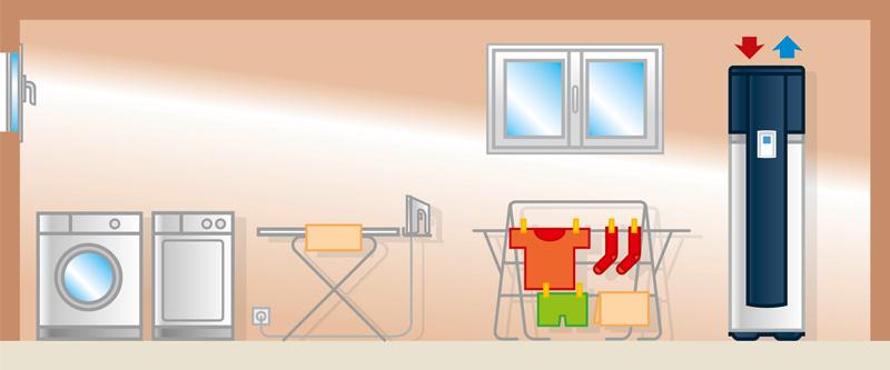 comment fonctionne un ballon thermodynamique sur air. Black Bedroom Furniture Sets. Home Design Ideas