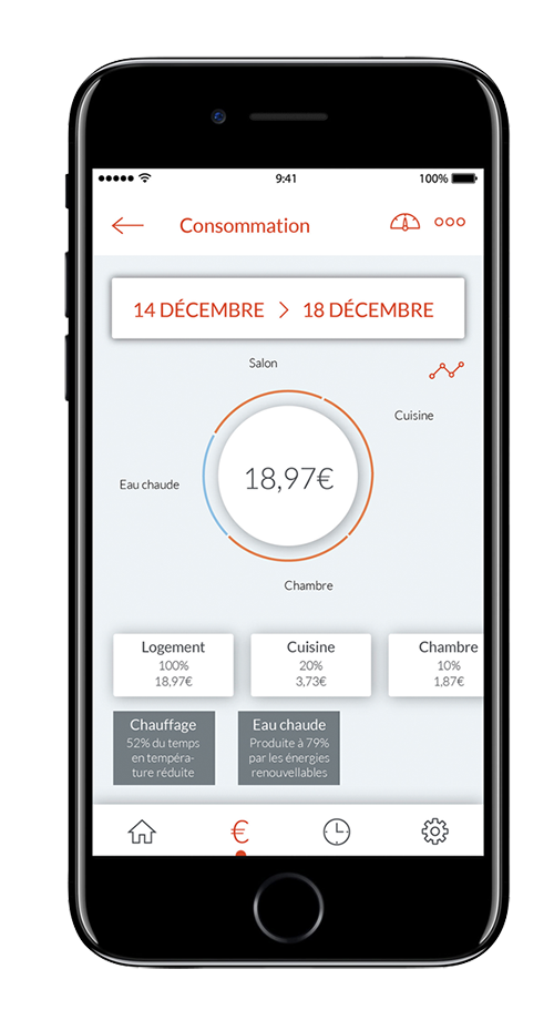 application cozytouch